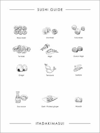 Poster Guide des sushis (anglais)