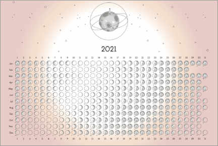 Poster Moon phases 2021